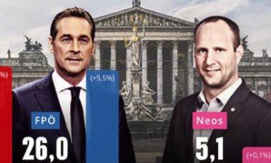 In Austria vincono i democristiani geneticamente modificati