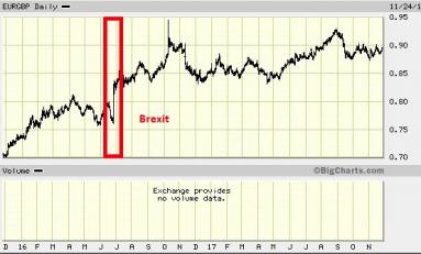 """Scenarieconomici: """"C'è vita fuori dall'euro. In UK manifatturiero ai massimi da 30 anni"""""""