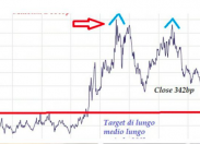 """Scenarieconomici: """"Spread 2011, la Germania ha fregato l'Italia"""""""