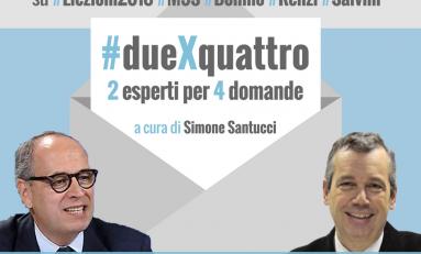 #duexquattro. Le elezioni viste da Davide Giacalone e Giancarlo Loquenzi