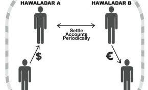 Terrorismo: il finanziamento alla jihad passa dal sistema Hawala