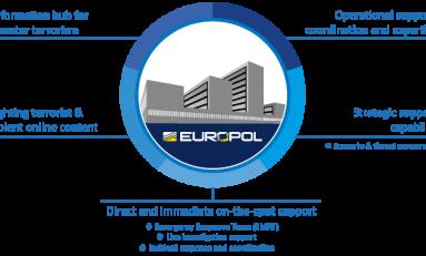 Isis e estremismo di destra: Europol organizza seminario 'riservato'