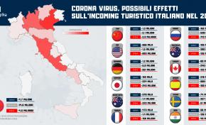 "Coronavirus e turismo: in Italia ""a rischio"" ben 4,5 miliardi"