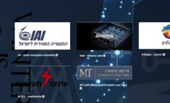 Cyberwar: team iraniano viola le Israel aerospace Industries