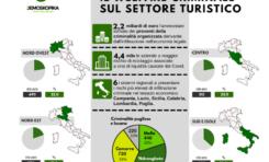 Covid e turismo: le mani delle mafie nel settore